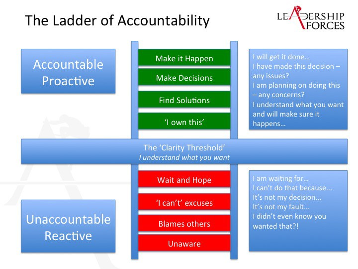 what is an accountability partner