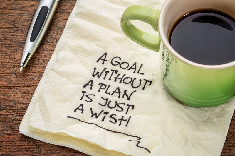 why is setting goals and priorities important?